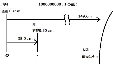 10億分の1縮尺.jpg
